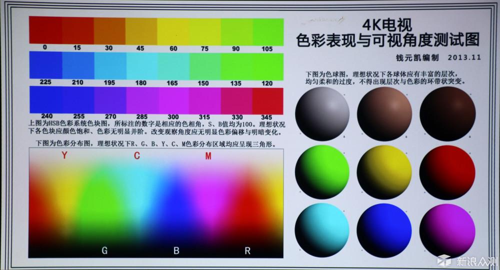 比微投画质更具说服力,爱普生CH-TW650评测_新浪众测