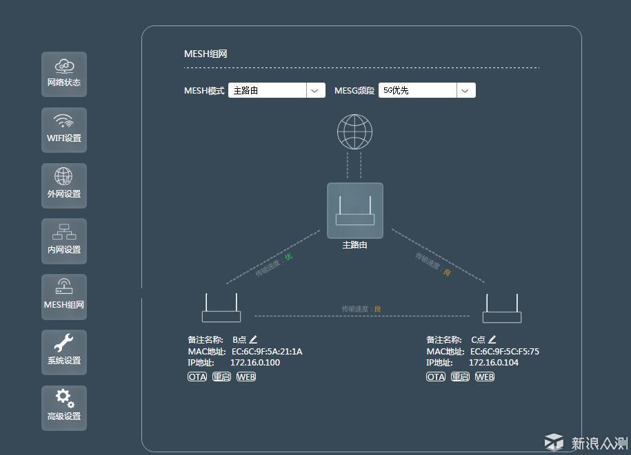 第一次带你玩MESH网络:三台路由合个一!_新浪众测