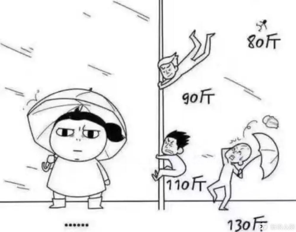 动漫 简笔画 卡通 漫画 手绘 头像 线稿 1000_785
