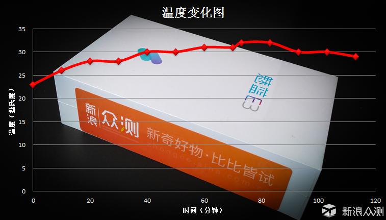 这也许是最后一款魅蓝真旗舰——魅蓝E3评测_新浪众测