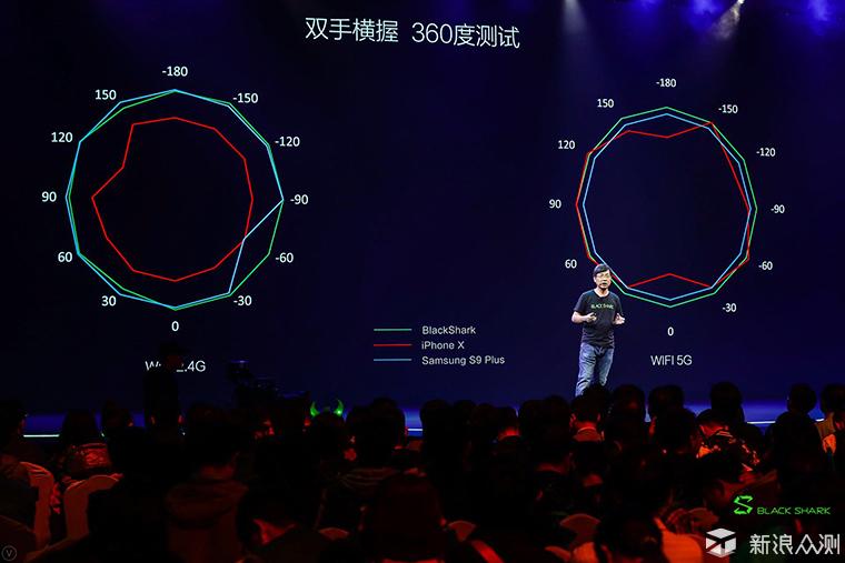 黑鲨游戏手机发布会现场实录_新浪众测