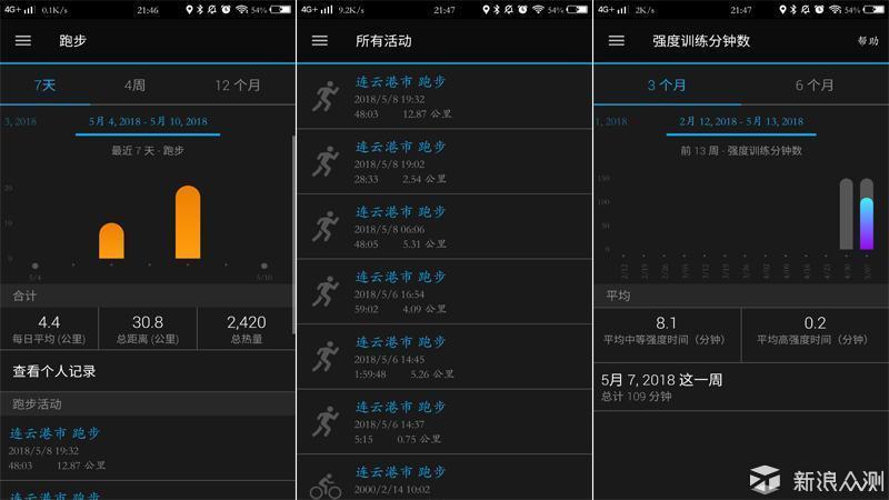 """私人运动""""顾问""""—GARMIN 325 Lite 运动腕表_新浪众测"""