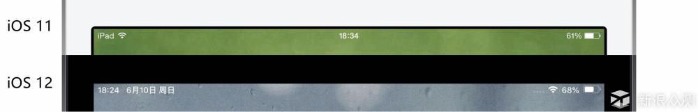 除发布会上介绍的,iOS 12 还有这些细节变化_新浪众测