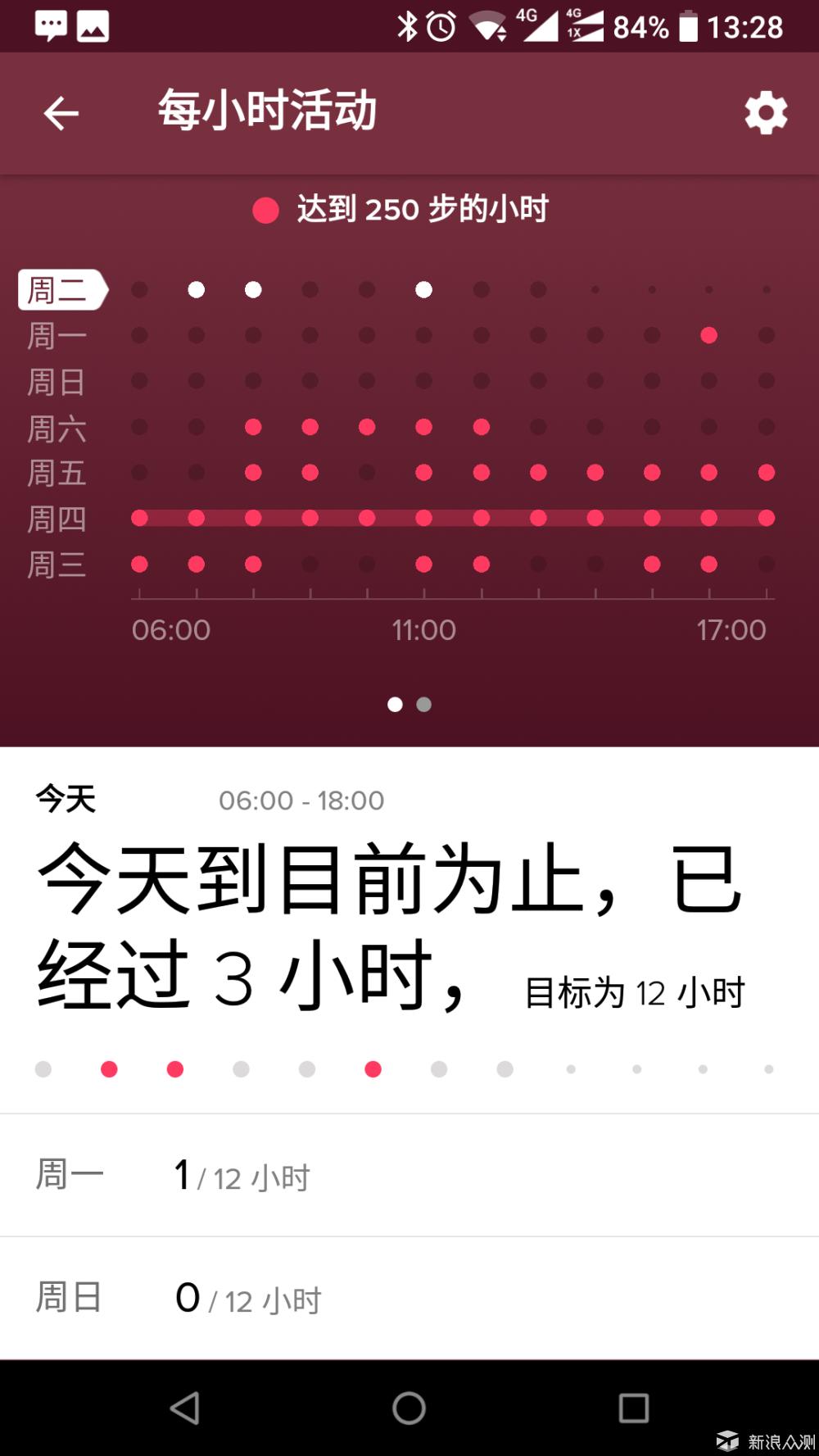 能让人重视健康管理的智能手表-Fitbit Versa_新浪众测