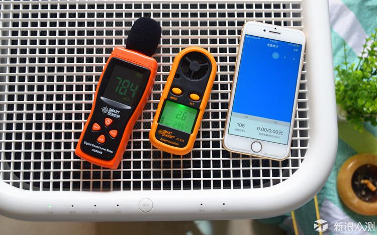 五款空气净化器横评:结果让人有些意外_新浪众测