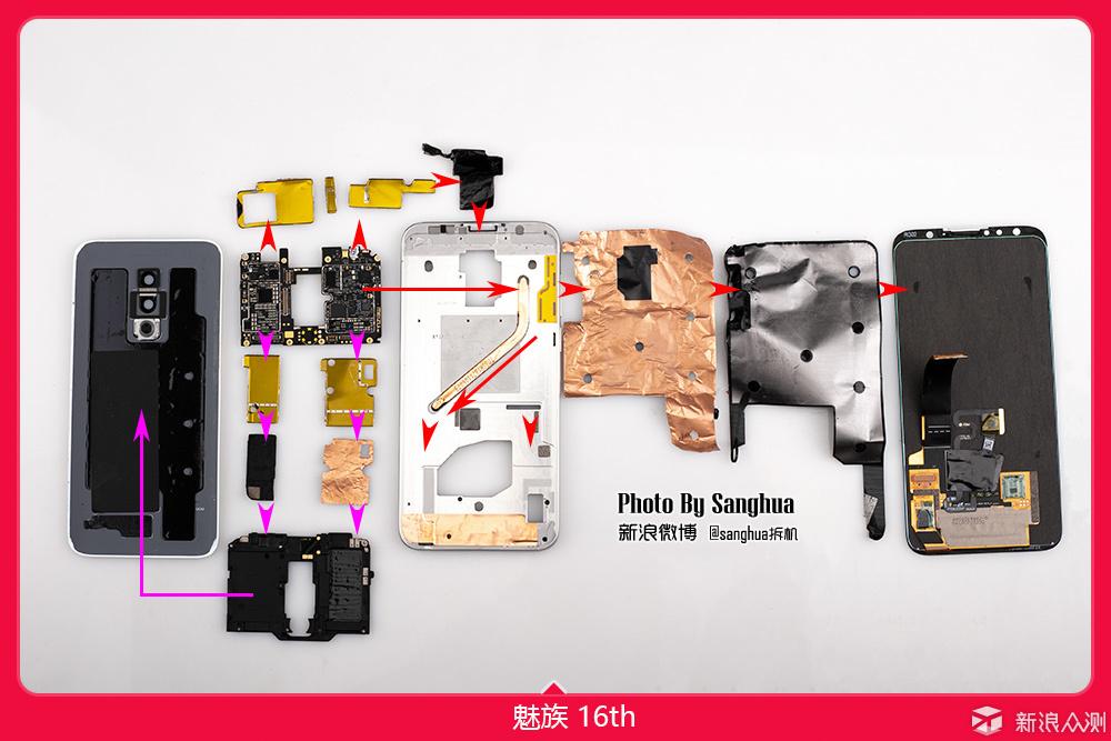 [Sanghua拆机]骁龙845 魅族16th唯一深一度拆机_新浪众测
