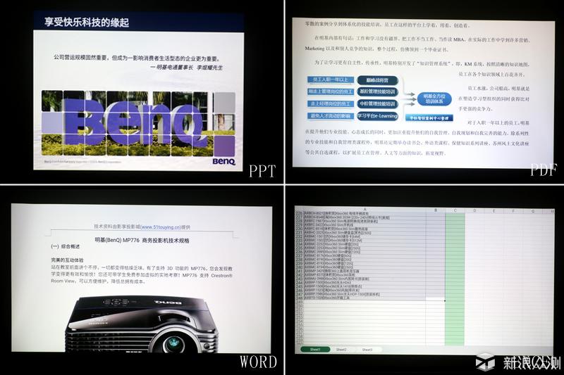 只需带U盘就能开会,明基E580智能商务新乐趣_新浪众测