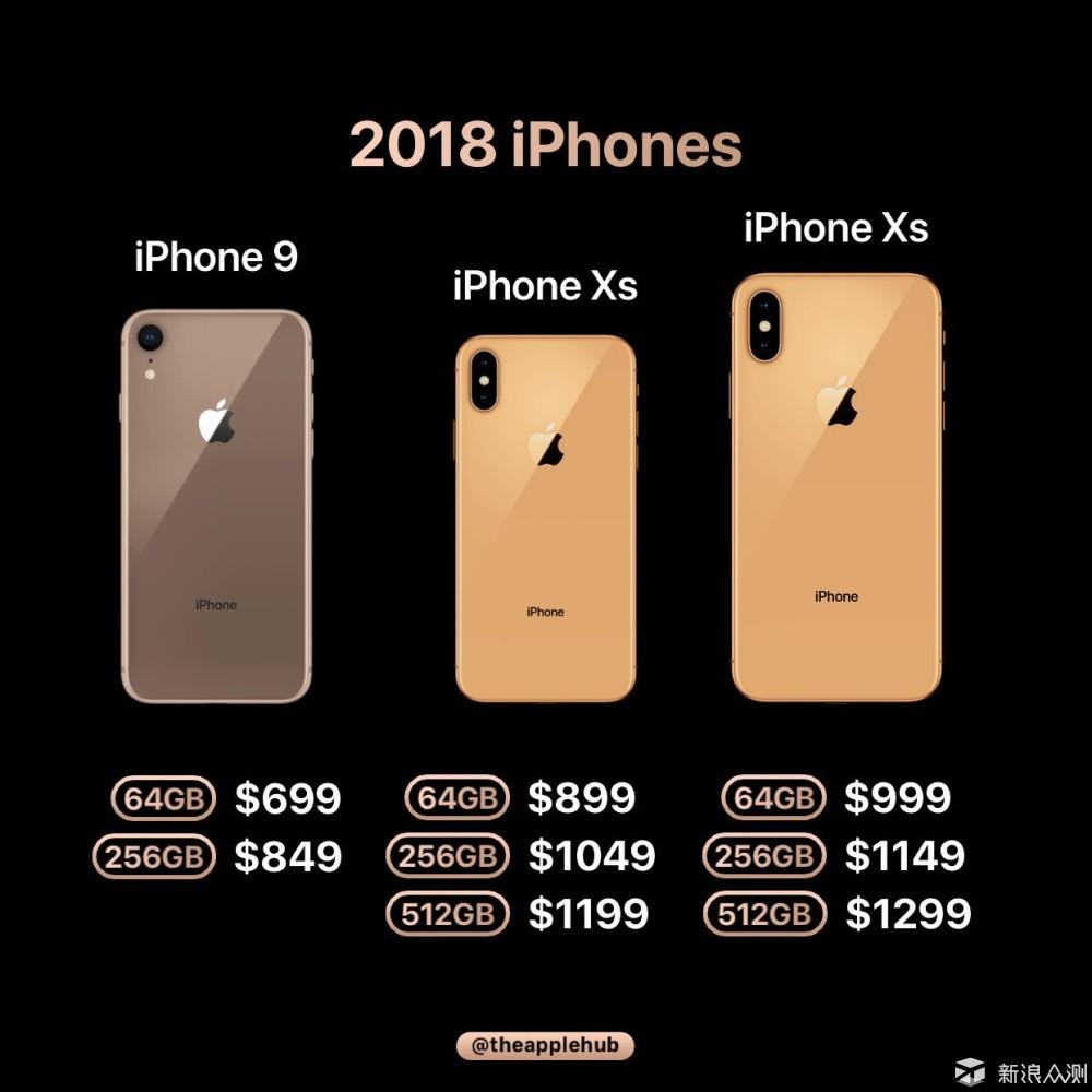 你想知道的新 iPhone 信息,全都在这儿了。_新浪众测