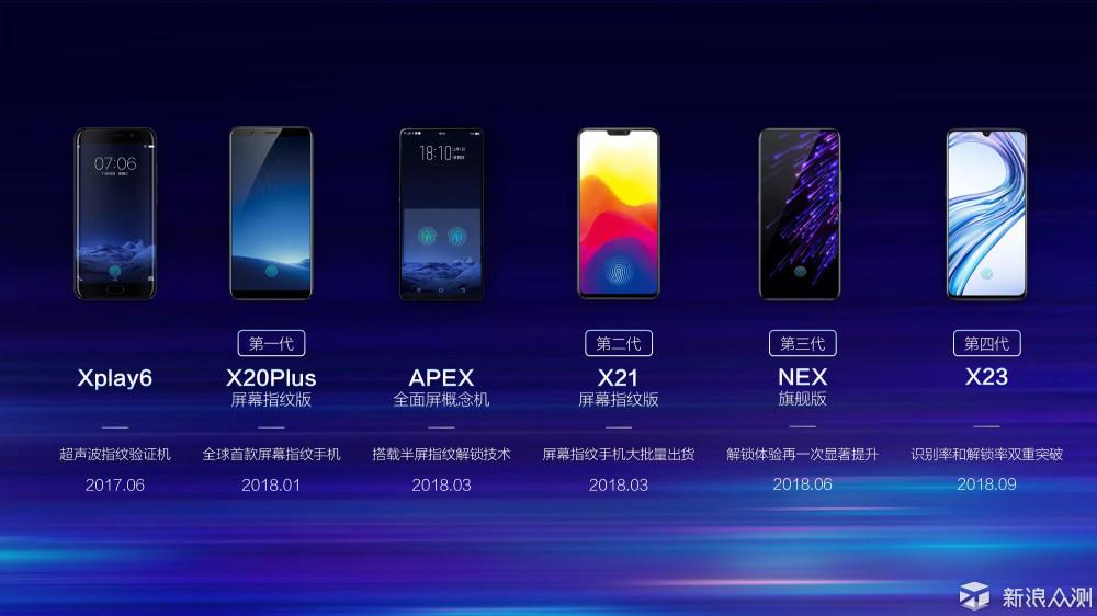 VIVO X23 颜值之旅_新浪众测