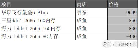 万元笔记本初体验:华硕飞行堡垒6 Plus评测 _新浪众测