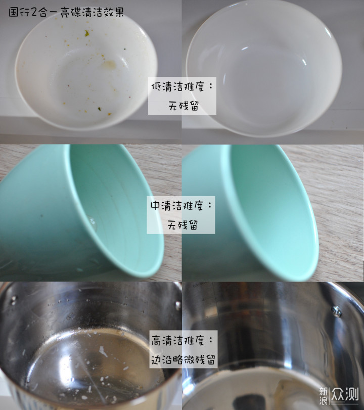 黑五快到了,海淘洗碗机用洗碗块了解一下?_新浪众测