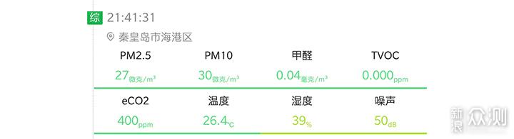 airx50度湿加湿器一卧一厅实测 适用小面积_新浪众测