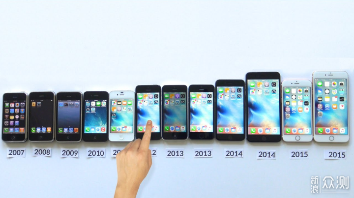 3.5英寸到6.5英寸,果粉眼中的iPhone XS Max_新浪众测