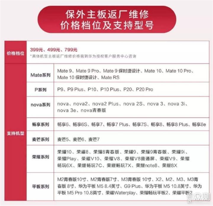 """拒绝套路和潜规则 致""""双11""""精明消费者_新浪众测"""
