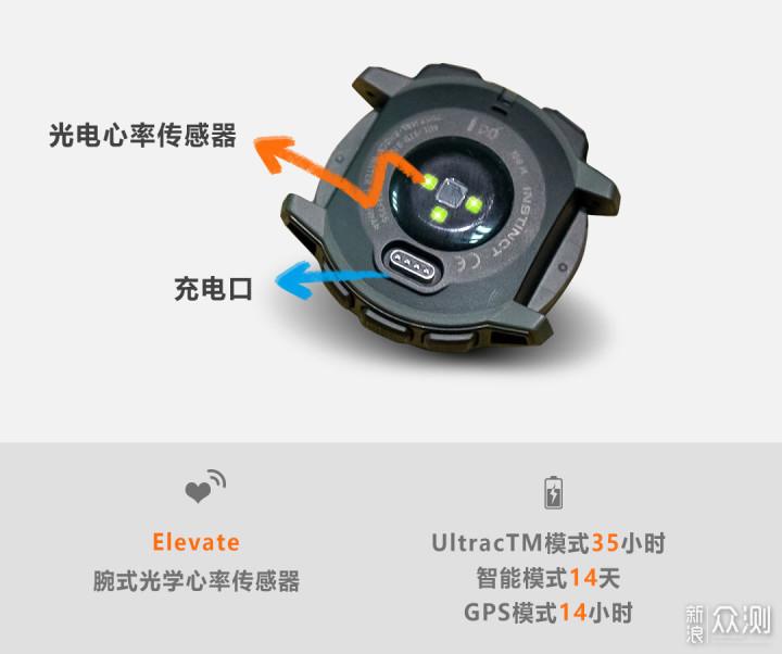 我眼中户外智能手表最好的形态:佳明Instinct_新浪众测