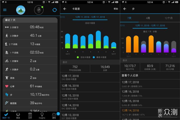 佳明Instinct户外智能手表十天好玩体验报告_新浪众测