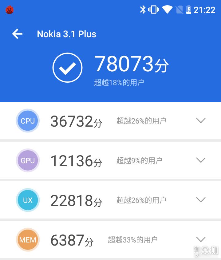 Nokia 3.1 Plus:昔日王者正从入门级卷土归来_新浪众测