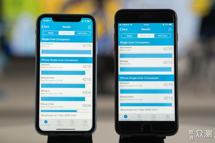 手持iPhone 8 Plus想换iPhone XR到底值不值_新浪众测