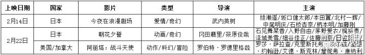 春节观影推荐:福满华夏 情满神州 春节快乐_新浪众测