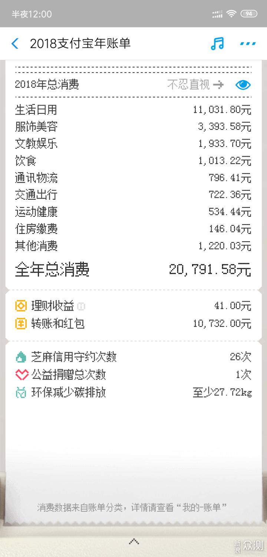 2018年账单_新浪众测