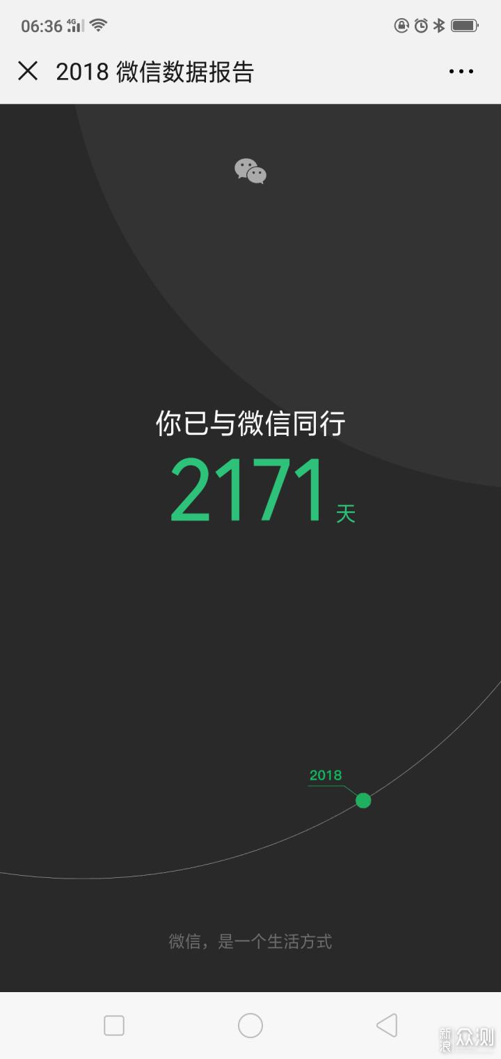 我与微信同行了2171天_新浪众测
