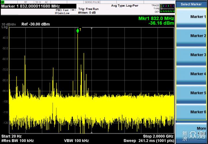 围观电磁辐射比对实验!须眉三件套深度试用_新浪众测