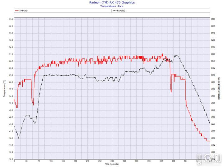 酷冷随意配,稳定好电源,V550全模组体验_新浪众测