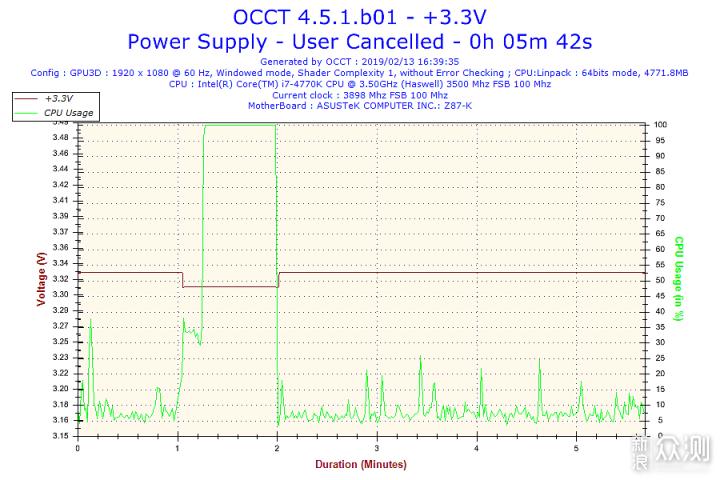至尊至强,酷冷至尊V550GOLD电源评测_新浪众测