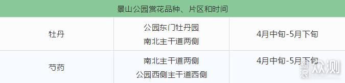 2019年在北京赏花,看这一篇文章就够了_新浪众测