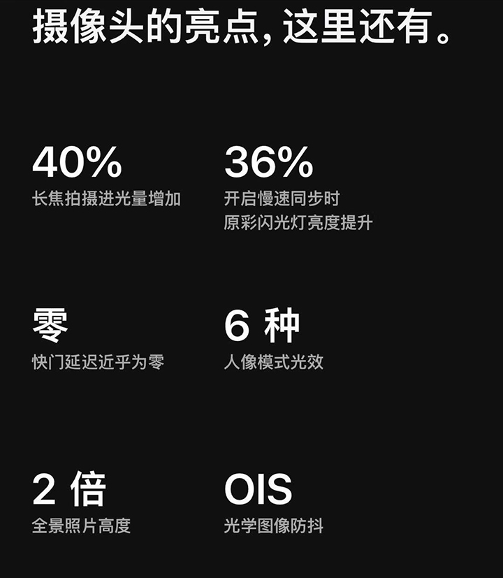 iPhone 11 Pro Max免费试用,评测