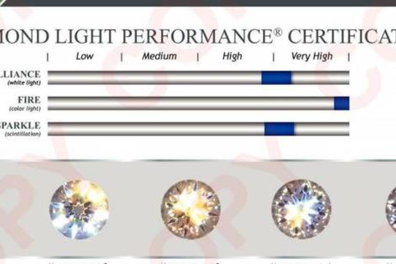 Blue nile一站式服务,钻石更值的惊天技巧_新浪众测