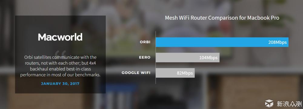 Mesh网络,你值得有更好的——Orbi系统十问_原创_新浪众测